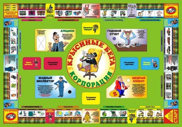 Корпорация - игровое поле